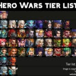 Read more about the article Hero Wars tier list updated (after Corvus and Morrigan)